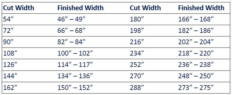 Cut and finish measurements of hospital curtains.